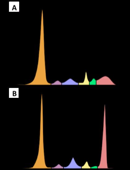 Fig1-420x549